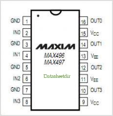 MAX496 pinout,Pin out