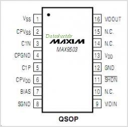 MAX9503 pinout,Pin out