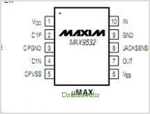 MAX9532 pinout,Pin out