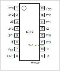 74HC4052N pinout,Pin out
