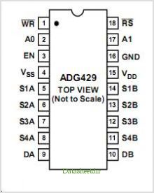 ADG429 pinout,Pin out