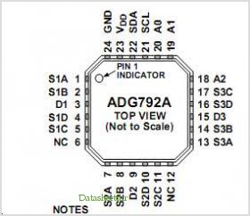 ADG792A pinout,Pin out