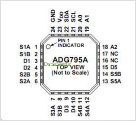 ADG795A pinout,Pin out