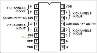 CD4052BMS pinout,Pin out