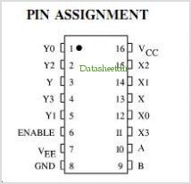 IN74HC4052 pinout,Pin out