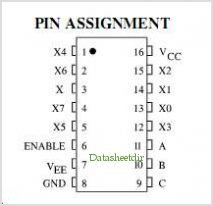 IW4051BD pinout,Pin out