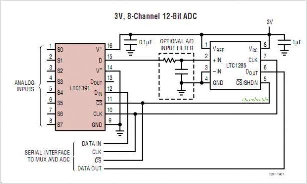 LTC1391IGN-PBF circuits