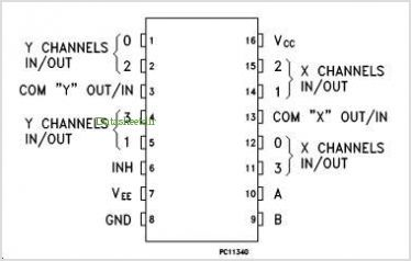 M74HCT4052 pinout,Pin out