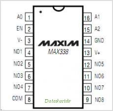 MAX338 pinout,Pin out