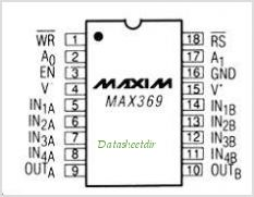 MAX369CWN pinout,Pin out