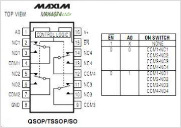 MAX4674 pinout,Pin out