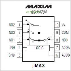 MAX4704EUB-T pinout,Pin out