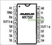 MX7502KN pinout,Pin out