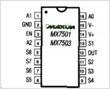 MX7503KQ pinout,Pin out