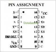 SL74HC4051 pinout,Pin out