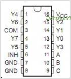 SN74LV4051A-Q1 pinout,Pin out