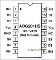 ADG201HS pinout,Pin out