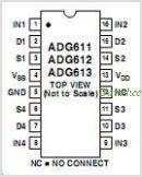 ADG612 pinout,Pin out