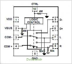 Isl54205airz t datasheet pinout application circuits mp3usb 20 isl54205airz t pinoutpin out sciox Image collections