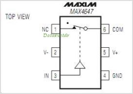 MAX4647EUT pinout,Pin out