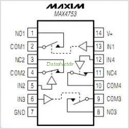 MAX4753EUDT pinout,Pin out