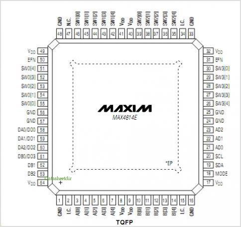 MAX4814E pinout,Pin out