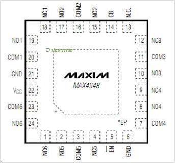 MAX4948 pinout,Pin out