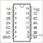 SN74AHC4066DBRG4 pinout,Pin out