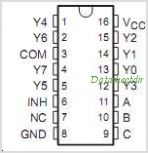 SN74HC4851 pinout,Pin out