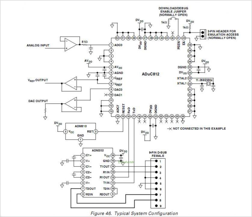 ADUC812BS-REEL circuits