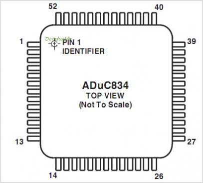 ADUC834 pinout,Pin out