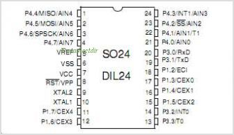 AT83C5111 pinout,Pin out