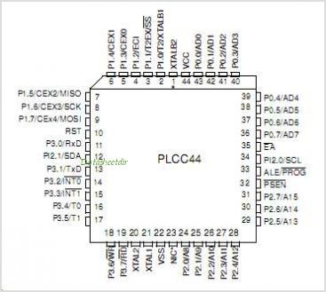 AT89C51IC2 pinout,Pin out