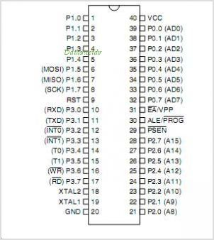Atmel 89c51 | at89c51 microcontroller pin diagram & description.