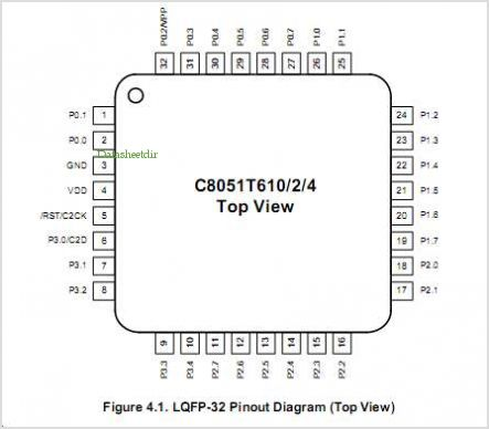 C8051T617 pinout,Pin out