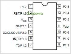 P87LPC759 pinout,Pin out