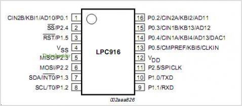 P89LPC916 pinout,Pin out