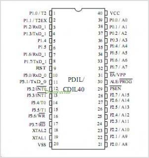 TS87C51U2 pinout,Pin out