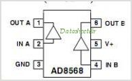 AD8568 pinout,Pin out