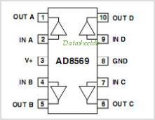 AD8569 pinout,Pin out