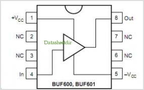 BUF601AU pinout,Pin out
