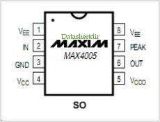 MAX4005 pinout,Pin out