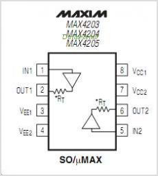 MAX4203 pinout,Pin out
