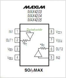 MAX4204 pinout,Pin out