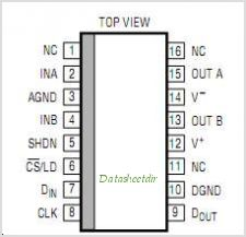 LTC6912-1 pinout,Pin out