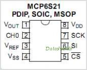 MCP6S21 pinout,Pin out