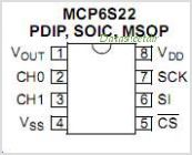 MCP6S22 pinout,Pin out