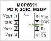MCP6S91 pinout,Pin out