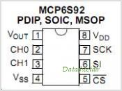 MCP6S92 pinout,Pin out