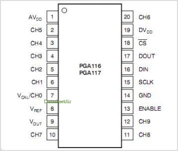 PGA112 pinout,Pin out
